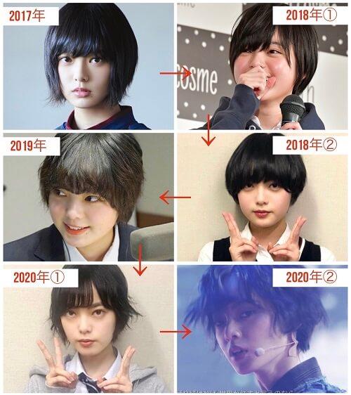 平手友梨奈の顔の輪郭の変化を画像比較