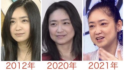 池脇千鶴の顔画像比較